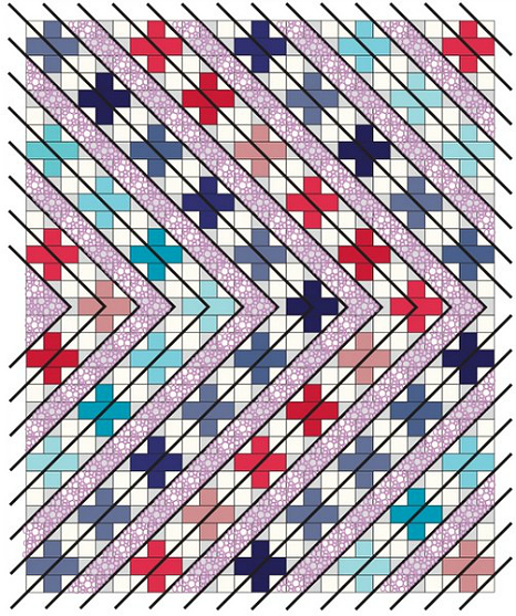 Quilt in Segments for Smoother Machine Quilting